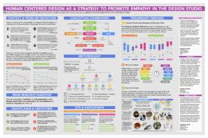 Andres-Tellez_GraduateSymposium_Poster.small