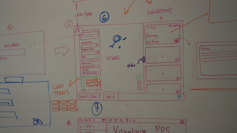 ideation white board