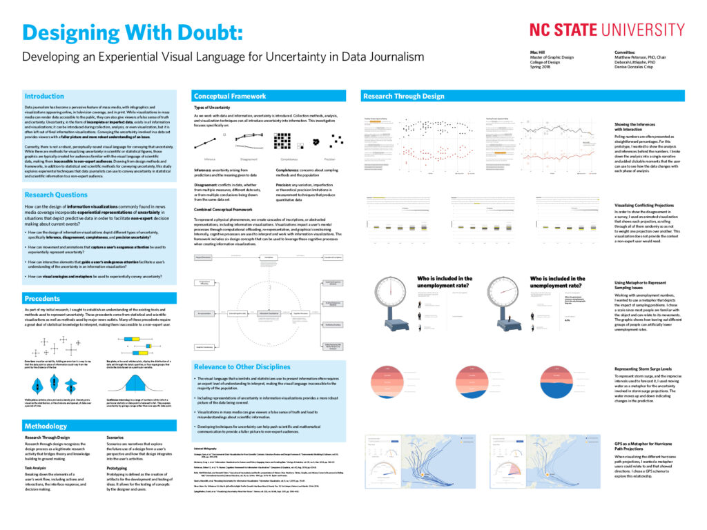 _NCSU Grad Symposium Poster_Mac