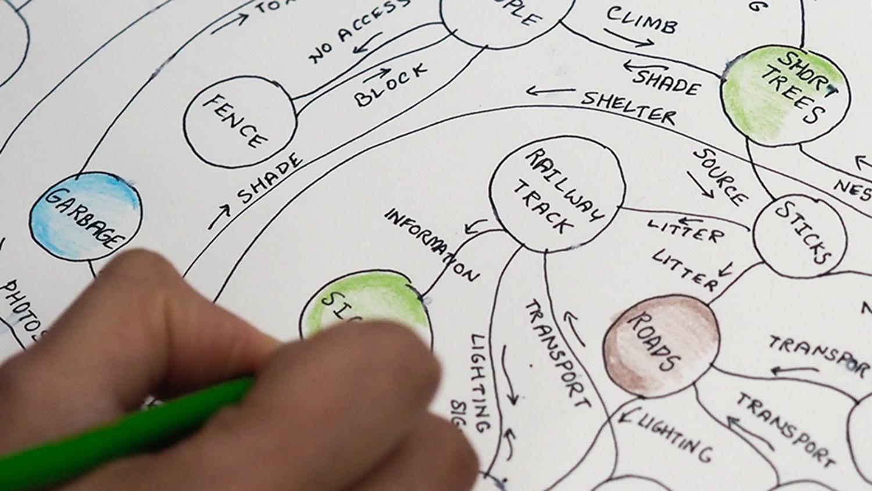 Architecture class process sketch