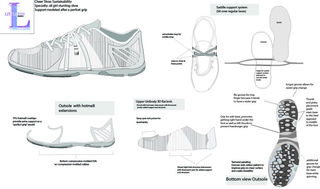 Julia-Littleton-Cheer-Shoe-Design