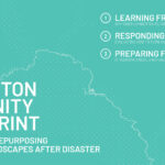 Lumberton Community Floodprint: Strategies for Repurposing Vulnerable Landscapes After Disaster, authored by the Coastal Dynamics Design Lab